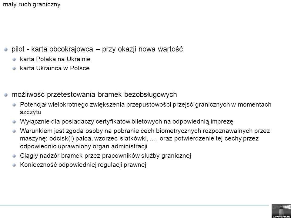 mały ruch graniczny pilot - karta obcokrajowca – przy okazji nowa wartość karta Polaka na Ukrainie karta Ukraińca w Polsce możliwość przetestowania br