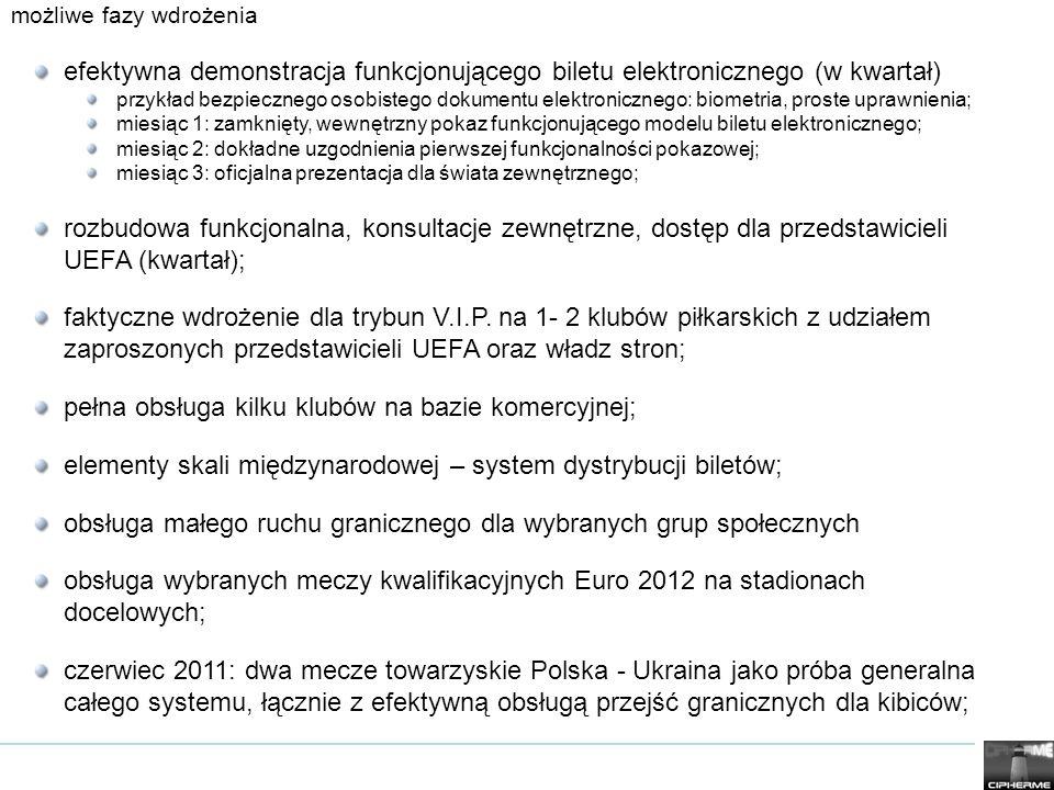 możliwe fazy wdrożenia efektywna demonstracja funkcjonującego biletu elektronicznego (w kwartał) przykład bezpiecznego osobistego dokumentu elektronic