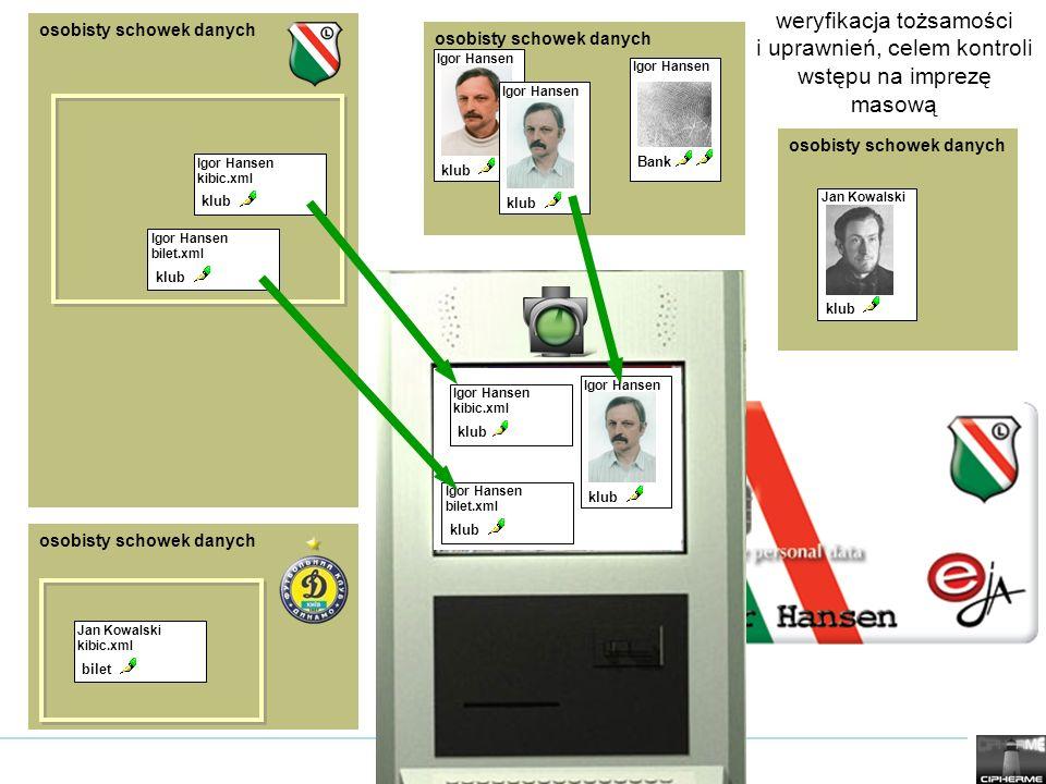 osobisty schowek danych weryfikacja tożsamości i uprawnień, celem kontroli wstępu na imprezę masową osobisty schowek danych Igor Hansen klub Igor Hans