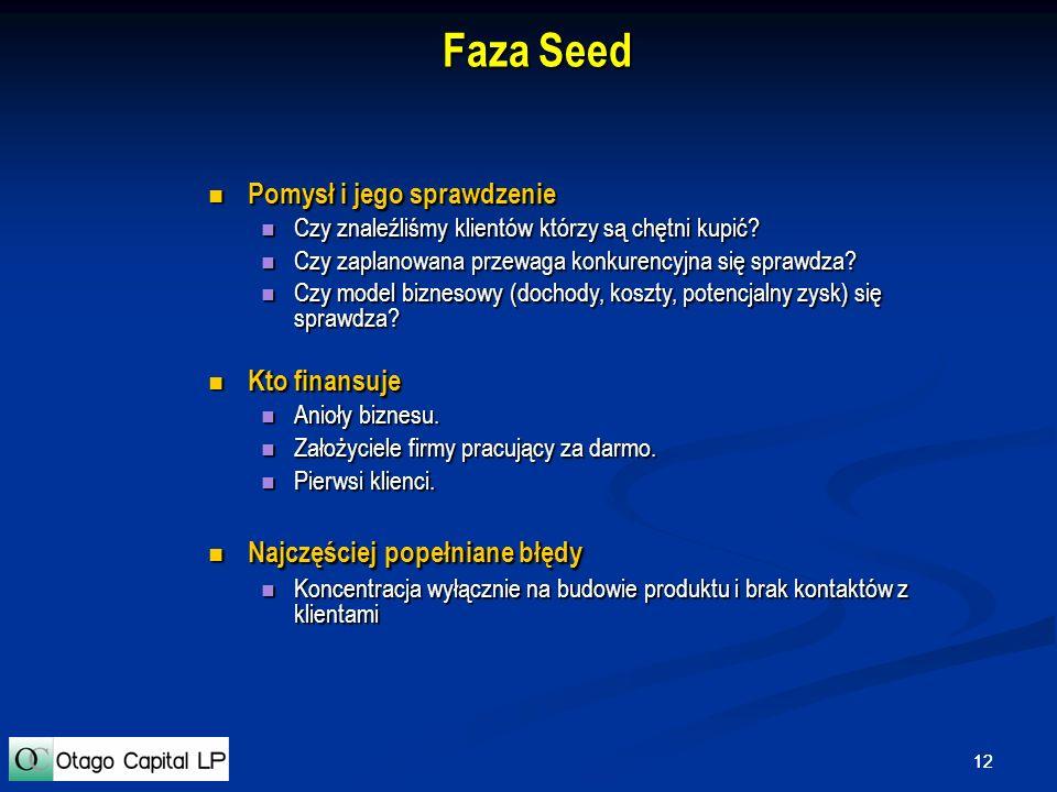 12 Faza Seed Pomysł i jego sprawdzenie Pomysł i jego sprawdzenie Czy znaleźliśmy klientów którzy są chętni kupić? Czy znaleźliśmy klientów którzy są c