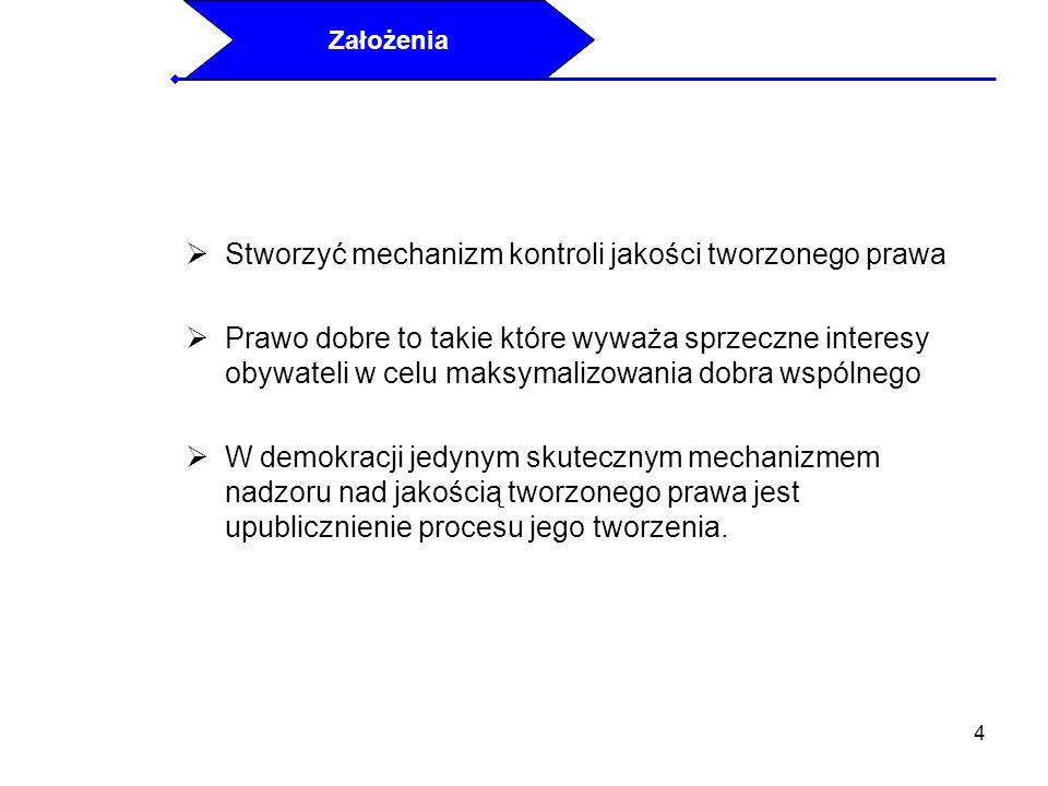 15 Należy dopasować regulamin Sejmu do konstytucji Według aktualnego regulaminu Sejmu prawo uczestniczenia w posiedzeniach komisji mają tylko posłowie (!).