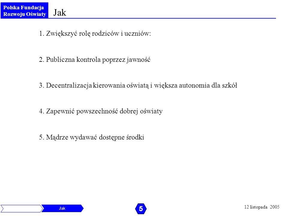 Polska Fundacja Rozwoju Oświaty 1. Zwiększyć rolę rodziców i uczniów: 2. Publiczna kontrola poprzez jawność 3. Decentralizacja kierowania oświatą i wi