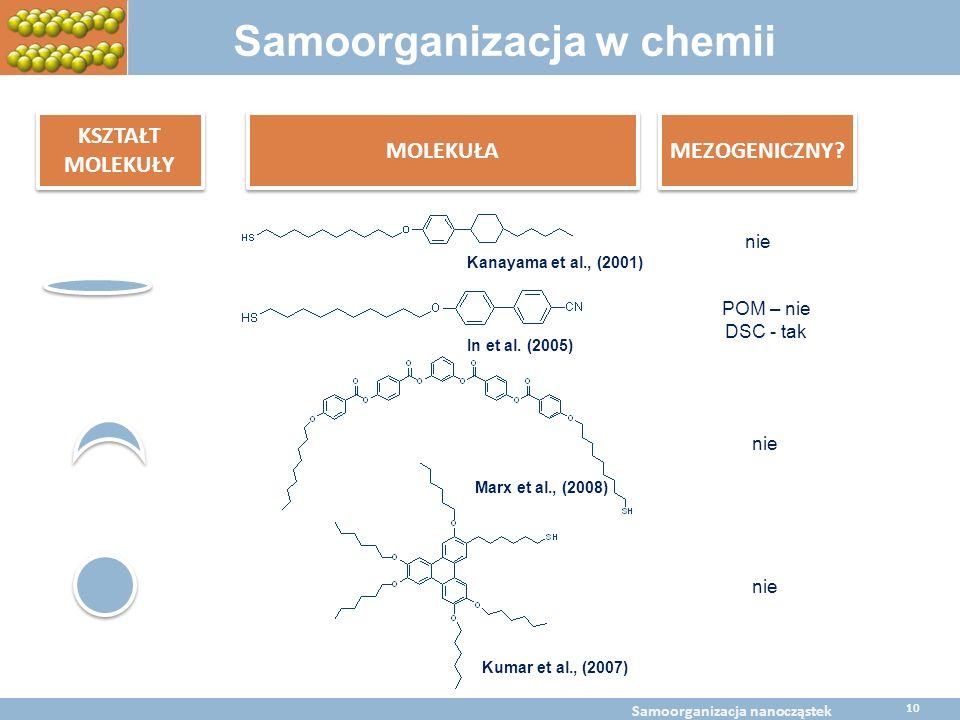 nie POM – nie DSC - tak In et al. (2005) Kanayama et al., (2001) Marx et al., (2008) nie Samoorganizacja w chemii Kumar et al., (2007) KSZTAŁT MOLEKUŁ
