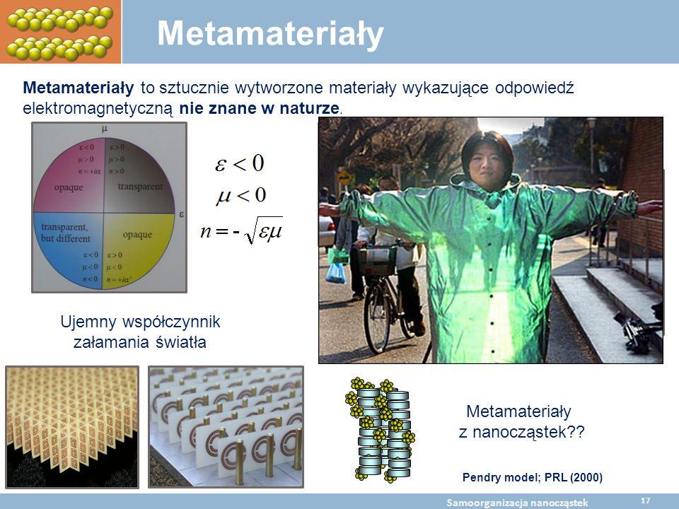 OutlineMetamateriały Metamateriały to sztucznie wytworzone materiały wykazujące odpowiedź elektromagnetyczną nie znane w naturze. Ujemny współczynnik