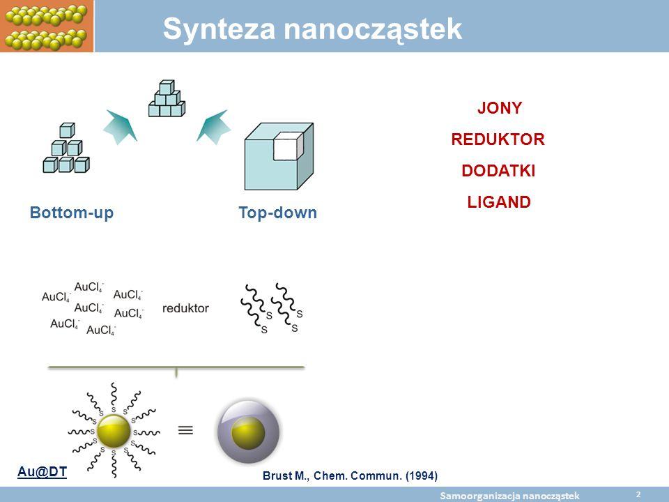 Top-downBottom-up Synteza nanocząstek REDUKTOR JONY DODATKI LIGAND Au@DT Brust M., Chem. Commun. (1994) 1 Samoorganizacja nanocząstek 2