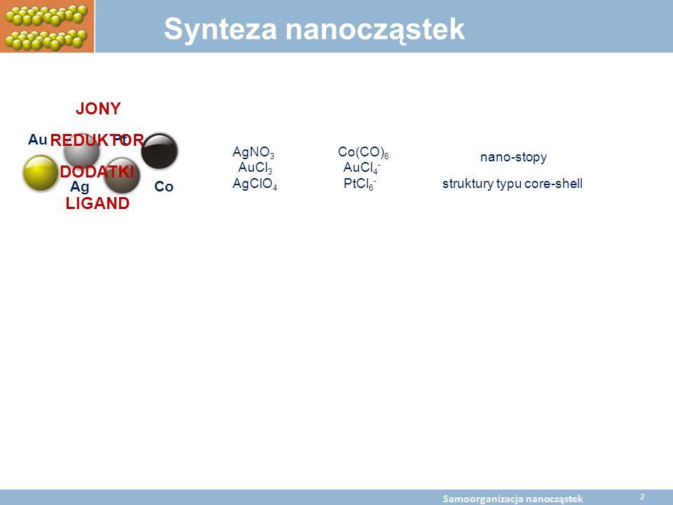 Au Ag Pt Co Synteza nanocząstek JONY REDUKTOR DODATKI LIGAND AuCl 4 - PtCl 6 - AgNO 3 AuCl 3 nano-stopy struktury typu core-shell Co(CO) 6 AgClO 4 Sam