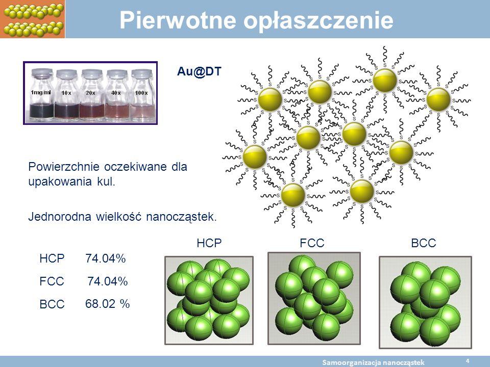 BaltChem Conference April 5, 2009 Metal nanoparticles self assembly Pierwotne opłaszczenie BCCHCPFCC Au@DT Powierzchnie oczekiwane dla upakowania kul.