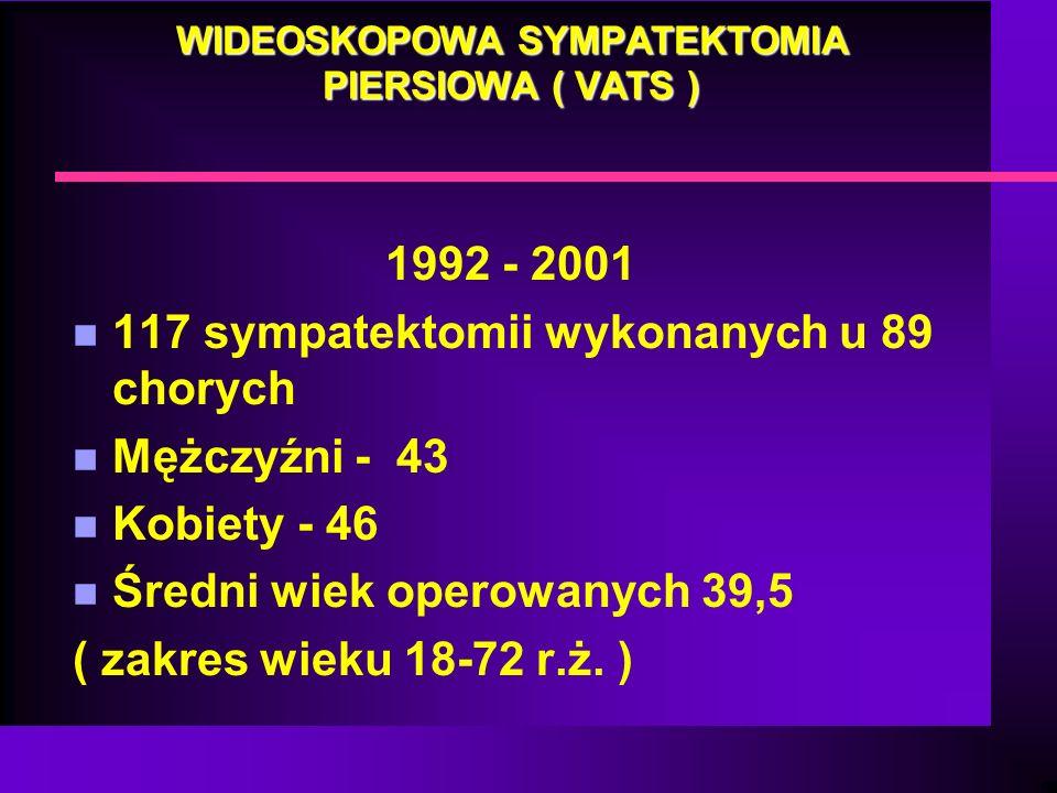 WIDEOSKOPOWA SYMPATEKTOMIA PIERSIOWA ( VATS ) 1992 - 2001 n 117 sympatektomii wykonanych u 89 chorych n Mężczyźni - 43 n Kobiety - 46 n Średni wiek op