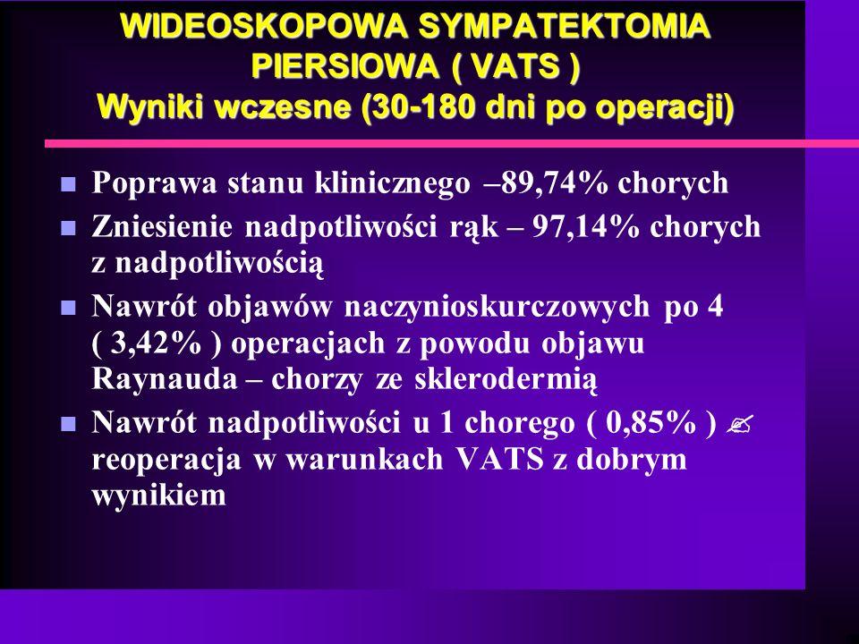 WIDEOSKOPOWA SYMPATEKTOMIA PIERSIOWA ( VATS ) Wyniki wczesne (30-180 dni po operacji) n Poprawa stanu klinicznego –89,74% chorych n Zniesienie nadpotl