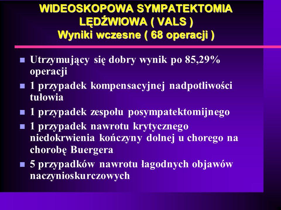 WIDEOSKOPOWA SYMPATEKTOMIA LĘDŹWIOWA ( VALS ) Wyniki wczesne ( 68 operacji ) n Utrzymujący się dobry wynik po 85,29% operacji n 1 przypadek kompensacy