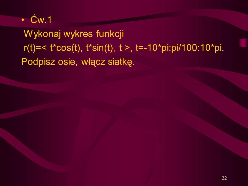 22 Ćw.1 Wykonaj wykres funkcji r(t)=, t=-10*pi:pi/100:10*pi. Podpisz osie, włącz siatkę.