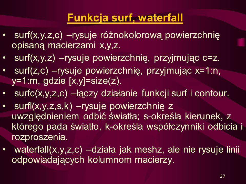 27 Funkcja surf, waterfall surf(x,y,z,c) –rysuje różnokolorową powierzchnię opisaną macierzami x,y,z. surf(x,y,z) –rysuje powierzchnię, przyjmując c=z