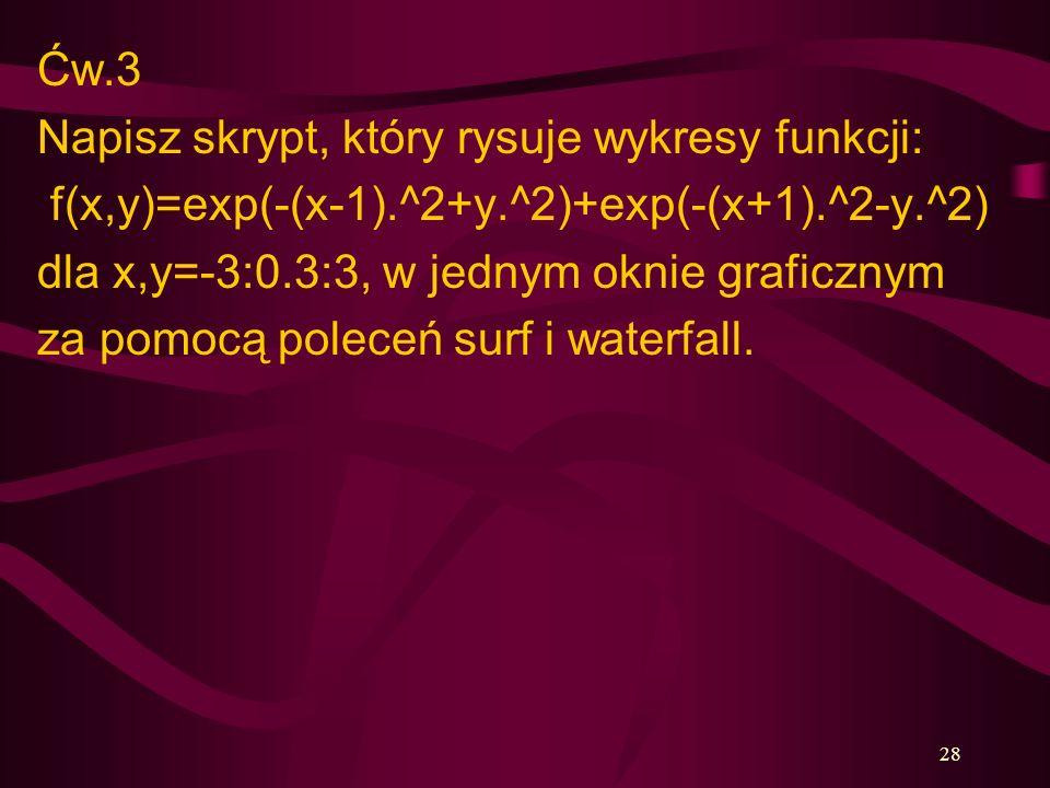 28 Ćw.3 Napisz skrypt, który rysuje wykresy funkcji: f(x,y)=exp(-(x-1).^2+y.^2)+exp(-(x+1).^2-y.^2) dla x,y=-3:0.3:3, w jednym oknie graficznym za pom