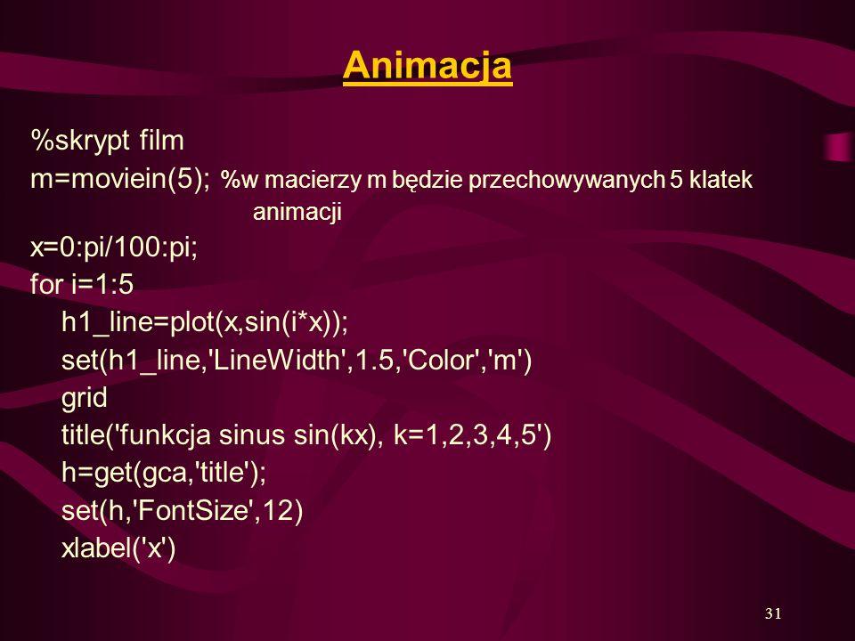 31 Animacja %skrypt film m=moviein(5); %w macierzy m będzie przechowywanych 5 klatek animacji x=0:pi/100:pi; for i=1:5 h1_line=plot(x,sin(i*x)); set(h