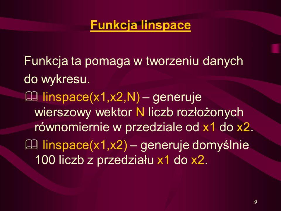 9 Funkcja linspace Funkcja ta pomaga w tworzeniu danych do wykresu. & linspace(x1,x2,N) – generuje wierszowy wektor N liczb rozłożonych równomiernie w
