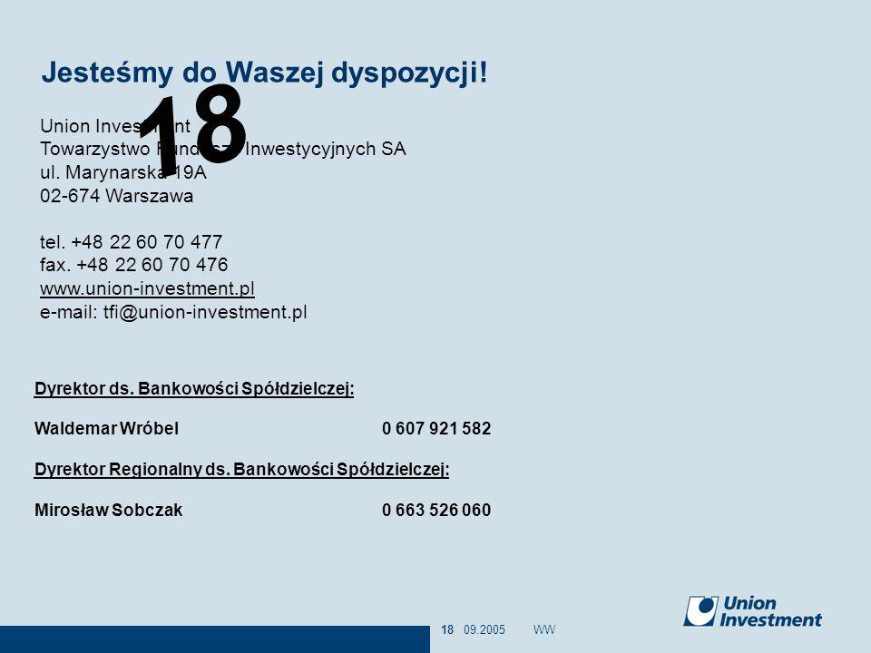 18 09.2005WW18 Dyrektor ds. Bankowości Spółdzielczej: Waldemar Wróbel 0 607 921 582 Dyrektor Regionalny ds. Bankowości Spółdzielczej: Mirosław Sobczak