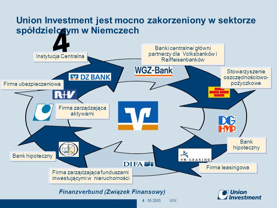 4 09.2005WW4 Union Investment jest mocno zakorzeniony w sektorze spółdzielczym w Niemczech Instytucja Centralna Banki centralne/ główni partnerzy dla