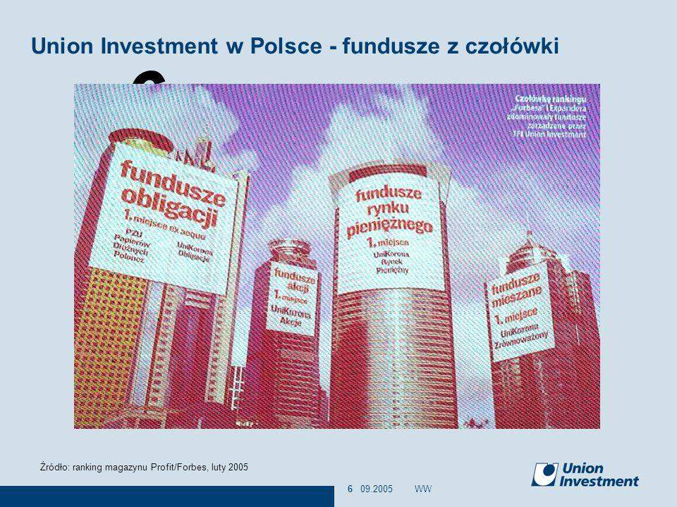 6 09.2005WW6 Union Investment w Polsce - fundusze z czołówki Źródło: ranking magazynu Profit/Forbes, luty 2005