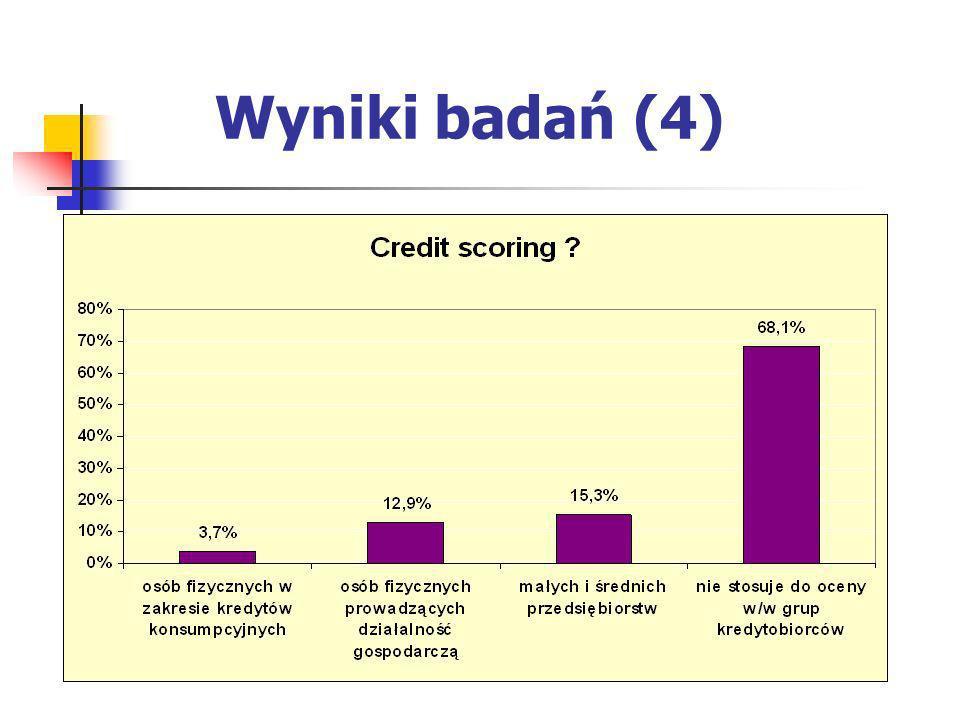 Wyniki badań (4)