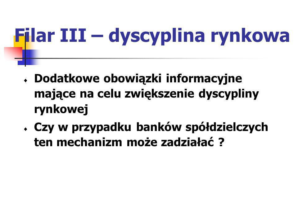 Filar III – dyscyplina rynkowa Dodatkowe obowiązki informacyjne mające na celu zwiększenie dyscypliny rynkowej Czy w przypadku banków spółdzielczych t
