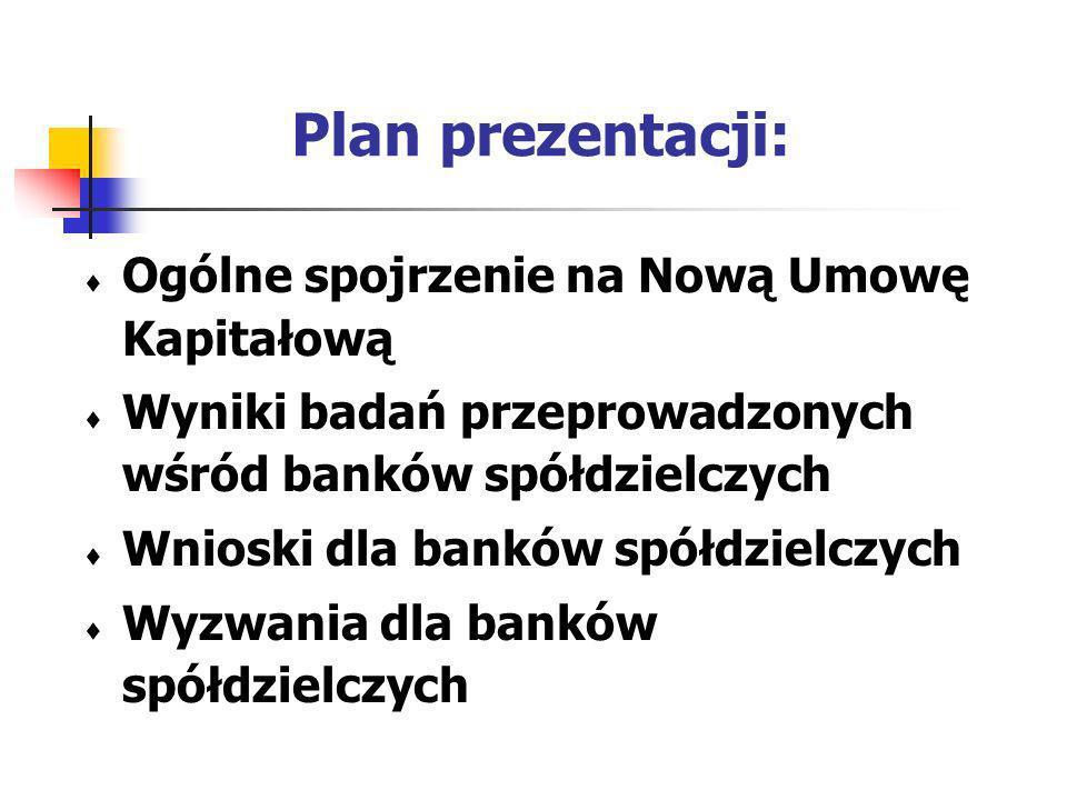 Plan prezentacji: Ogólne spojrzenie na Nową Umowę Kapitałową Wyniki badań przeprowadzonych wśród banków spółdzielczych Wnioski dla banków spółdzielczy