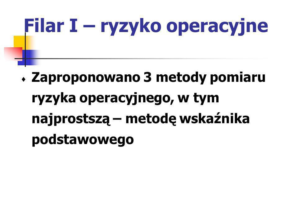 Filar I – ryzyko operacyjne Zaproponowano 3 metody pomiaru ryzyka operacyjnego, w tym najprostszą – metodę wskaźnika podstawowego