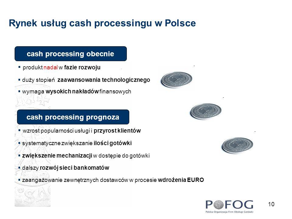 10 Rynek usług cash processingu w Polsce produkt nadal w fazie rozwoju duży stopień zaawansowania technologicznego wymaga wysokich nakładów finansowyc