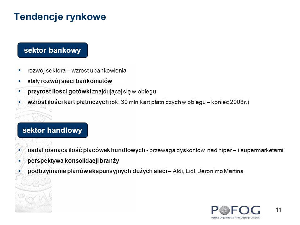11 Tendencje rynkowe rozwój sektora – wzrost ubankowienia stały rozwój sieci bankomatów przyrost ilości gotówki znajdującej się w obiegu wzrost ilości
