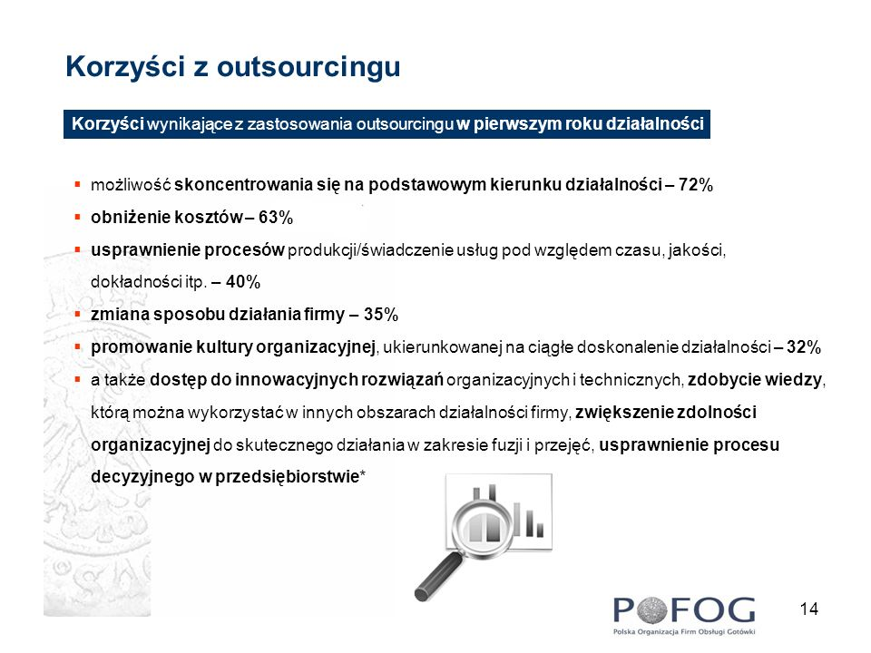 14 Korzyści z outsourcingu Korzyści wynikające z zastosowania outsourcingu w pierwszym roku działalności możliwość skoncentrowania się na podstawowym