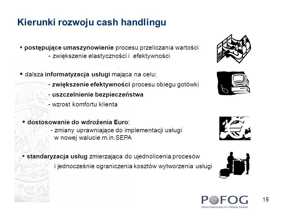 15 Kierunki rozwoju cash handlingu standaryzacja usług zmierzająca do ujednolicenia procesów i jednocześnie ograniczenia kosztów wytworzenia usługi po