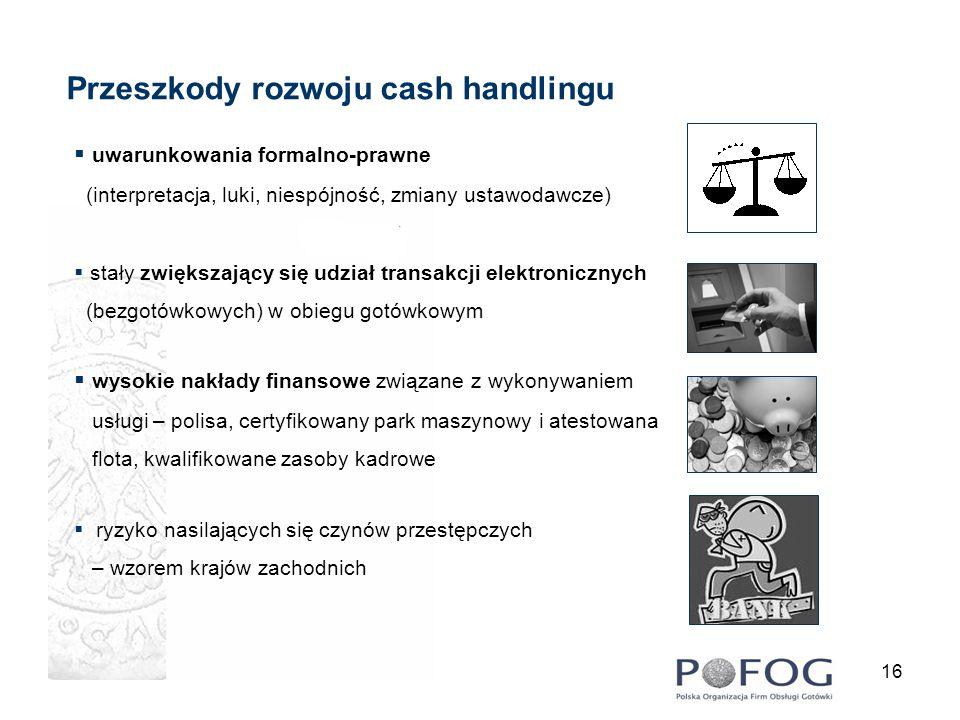 16 Przeszkody rozwoju cash handlingu ryzyko nasilających się czynów przestępczych – wzorem krajów zachodnich uwarunkowania formalno-prawne (interpreta