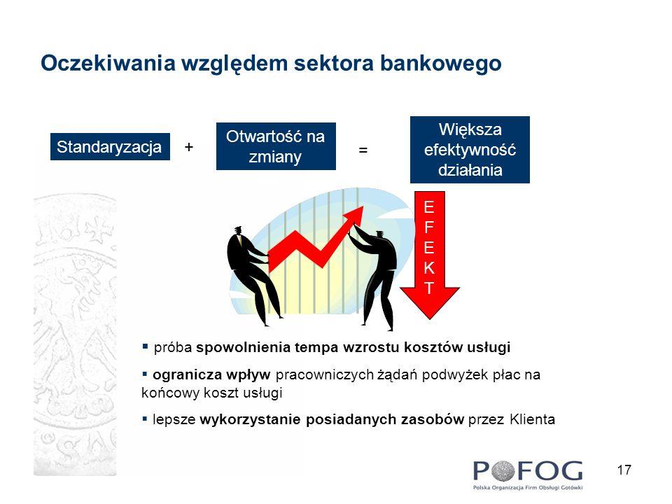 17 Oczekiwania względem sektora bankowego Standaryzacja+ Otwartość na zmiany = Większa efektywność działania EFEKTEFEKT próba spowolnienia tempa wzros