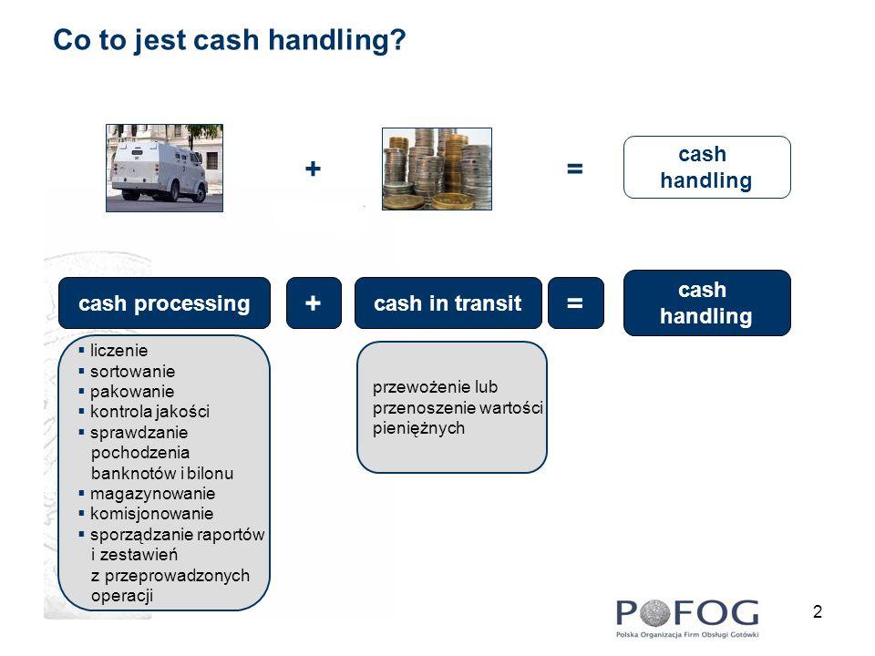 2 Co to jest cash handling? liczenie sortowanie pakowanie kontrola jakości sprawdzanie pochodzenia banknotów i bilonu magazynowanie komisjonowanie spo