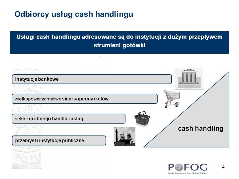 4 Odbiorcy usług cash handlingu Usługi cash handlingu adresowane są do instytucji z dużym przepływem strumieni gotówki wielkopowierzchniowe sieci supe