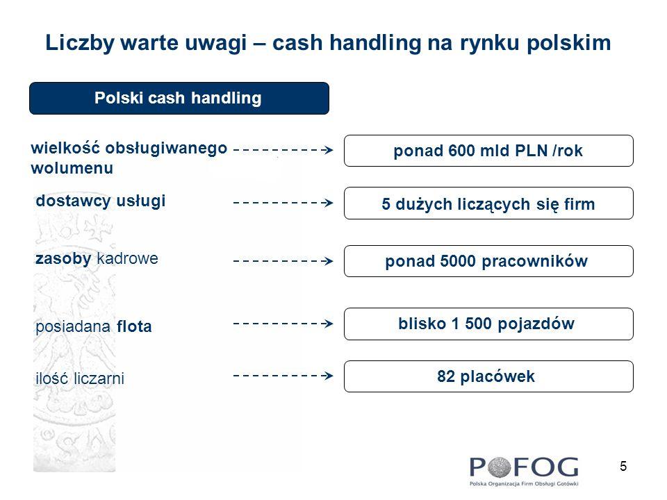 5 Polski cash handling wielkość obsługiwanego wolumenu ponad 600 mld PLN /rok 5 dużych liczących się firm ponad 5000 pracowników dostawcy usługi zasob