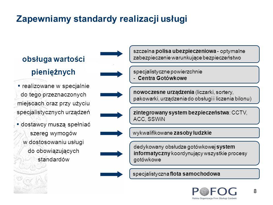 8 Zapewniamy standardy realizacji usługi obsługa wartości pieniężnych realizowane w specjalnie do tego przeznaczonych miejscach oraz przy użyciu specj