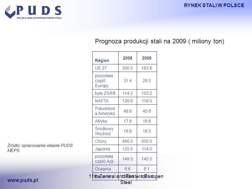 11th Central and Eastern Europen Steel RYNEK STALI W POLSCE www.puds.pl Żródło: opracowanie własne PUDS MEPS Prognoza produkcji stali na 2009 ( miliony ton) Region 20082009 UE 27 200.0183.6 pozostała część Europy 31.429.0 byłe ZSRR114.2103.2 NAFTA126.6118.0 Południow a Ameryka 48.645.6 Afryka17.616.6 Środkowy Wschód 16.616.5 Chiny495.0505.0 Japonia120.0114.0 pozostała część Azji 149.5145.5 Oceania8.68.1 Łącznie1328.01285.0