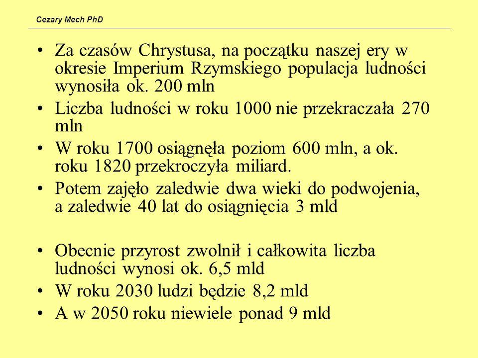 Cezary Mech PhD Za czasów Chrystusa, na początku naszej ery w okresie Imperium Rzymskiego populacja ludności wynosiła ok. 200 mln Liczba ludności w ro