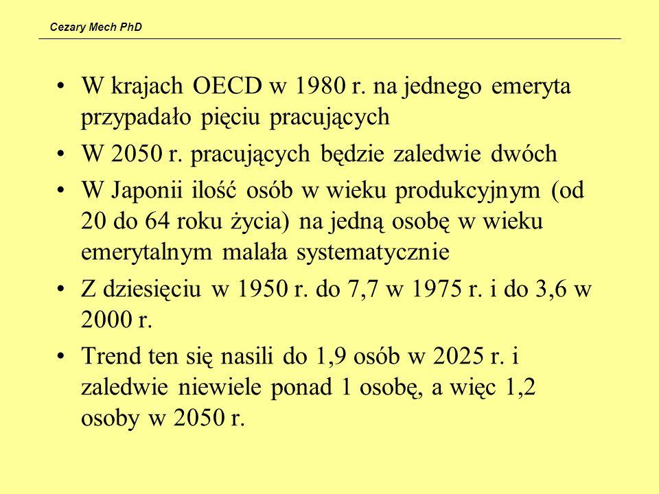 Cezary Mech PhD W krajach OECD w 1980 r. na jednego emeryta przypadało pięciu pracujących W 2050 r. pracujących będzie zaledwie dwóch W Japonii ilość