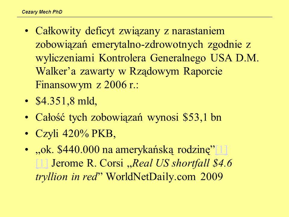 Cezary Mech PhD Całkowity deficyt związany z narastaniem zobowiązań emerytalno-zdrowotnych zgodnie z wyliczeniami Kontrolera Generalnego USA D.M. Walk