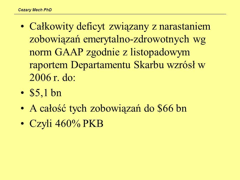 Cezary Mech PhD Całkowity deficyt związany z narastaniem zobowiązań emerytalno-zdrowotnych wg norm GAAP zgodnie z listopadowym raportem Departamentu S