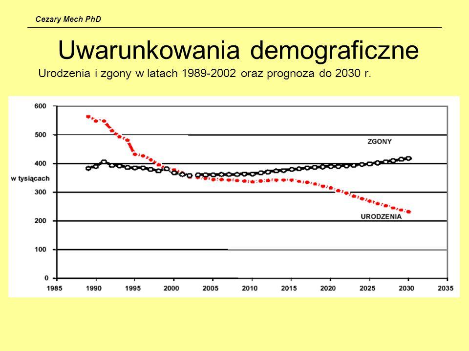 Cezary Mech PhD Uwarunkowania demograficzne Urodzenia i zgony w latach 1989-2002 oraz prognoza do 2030 r.