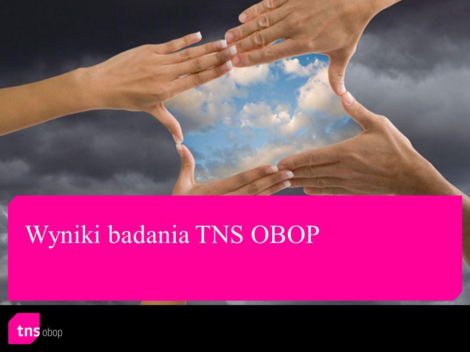 Informacje o badaniu Wyniki badania TNS OBOP