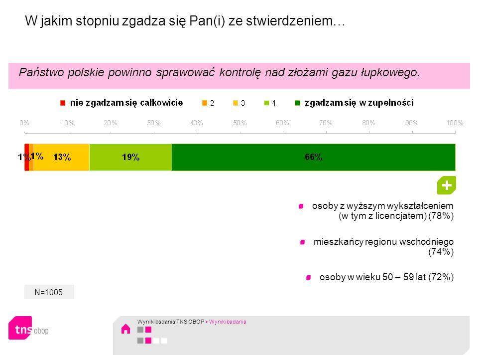 Państwo polskie powinno sprawować kontrolę nad złożami gazu łupkowego. W jakim stopniu zgadza się Pan(i) ze stwierdzeniem… osoby z wyższym wykształcen