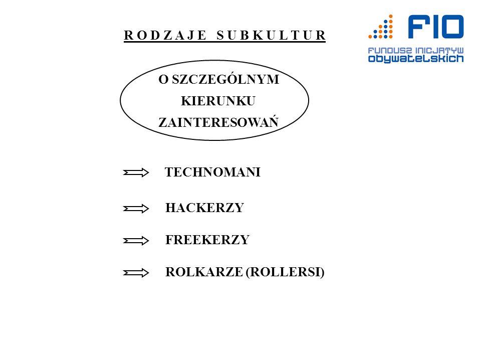 R O D Z A J E S U B K U L T U R O SZCZEGÓLNYM KIERUNKU ZAINTERESOWAŃ TECHNOMANI HACKERZY FREEKERZY ROLKARZE (ROLLERSI)