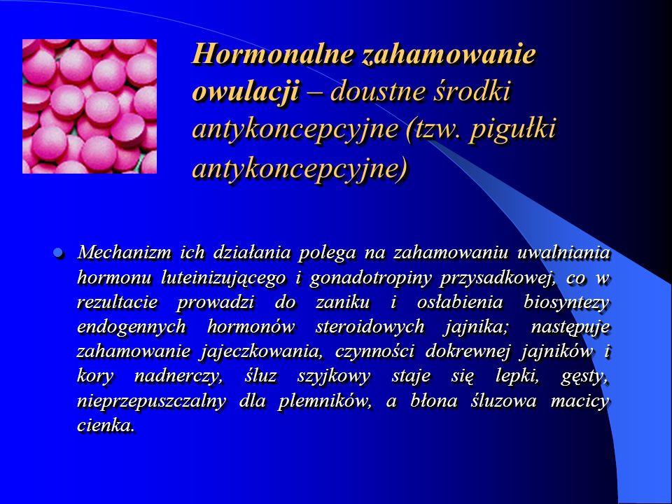 Hormonalne zahamowanie owulacji – doustne środki antykoncepcyjne (tzw.