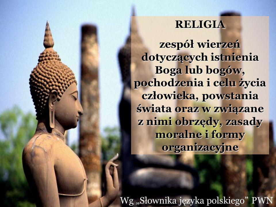 Państwa według wyznania dominującego