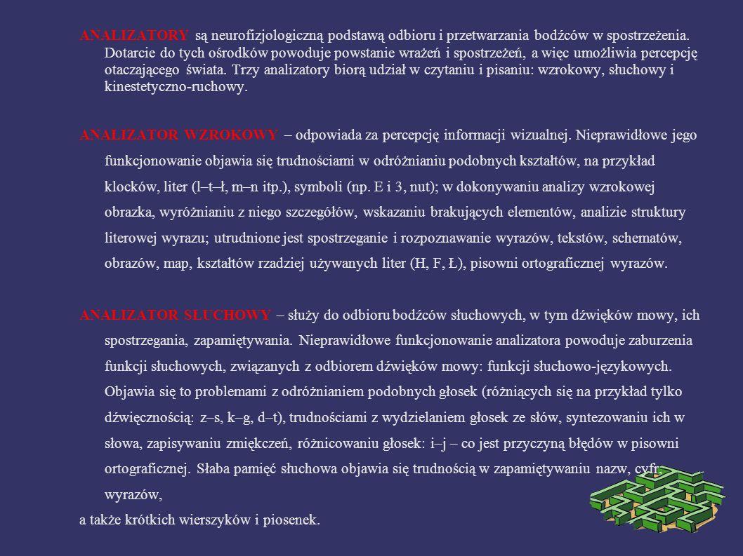 Najczęstsze objawy zaburzonej lateralizacji: przy wykonywaniu różnorodnych czynności wybierana jest raz ręka prawa, raz lewa przybory podczas pisania lub rysowania przekładane są z ręki lewej do prawej lub odwrotnie mniejsza sprawność ruchowa w pisaniu kreślenie zamiast liter znaków przypominających odbicie tych liter w lustrze(pismo lustrzane) mieszanie liter o zbliżonym kształcie, a odmiennym położeniu, np: d:p, p:b, n:u, m:w.