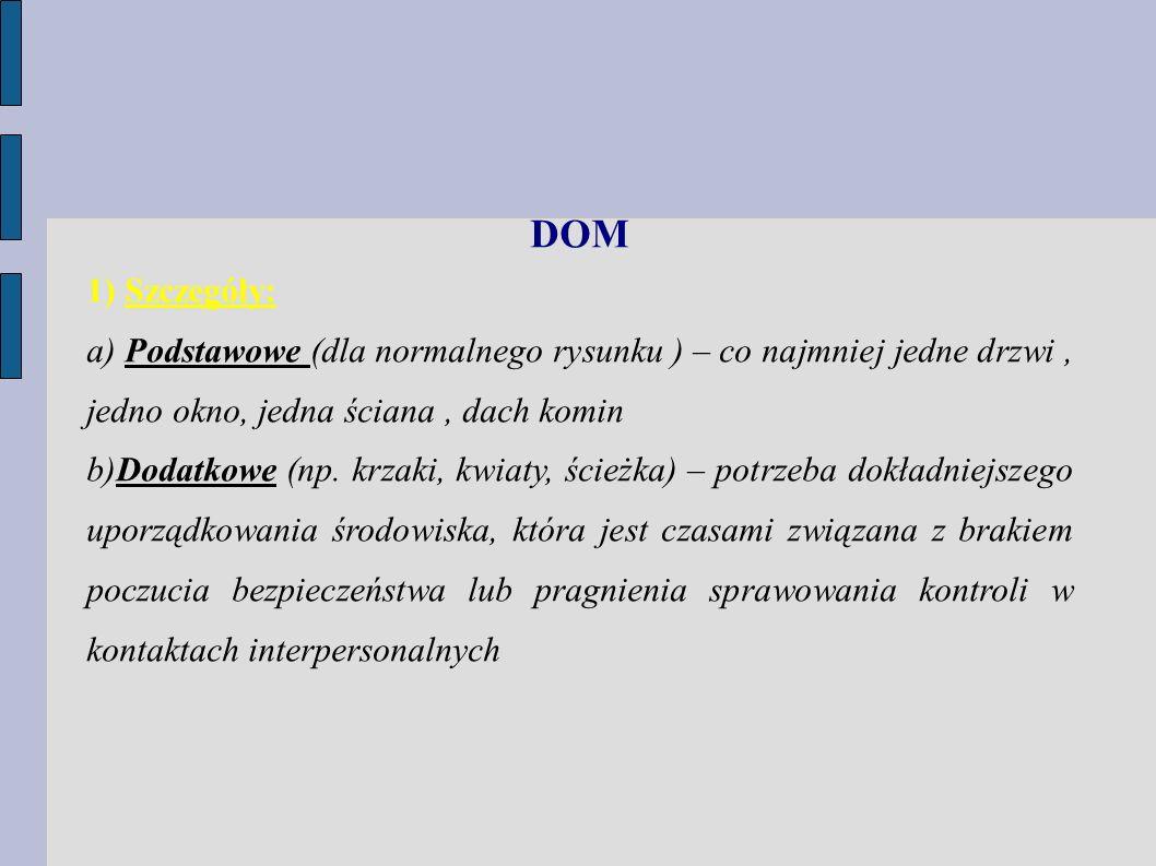 DOM 1) Szczegóły: a) Podstawowe (dla normalnego rysunku ) – co najmniej jedne drzwi, jedno okno, jedna ściana, dach komin b)Dodatkowe (np. krzaki, kwi