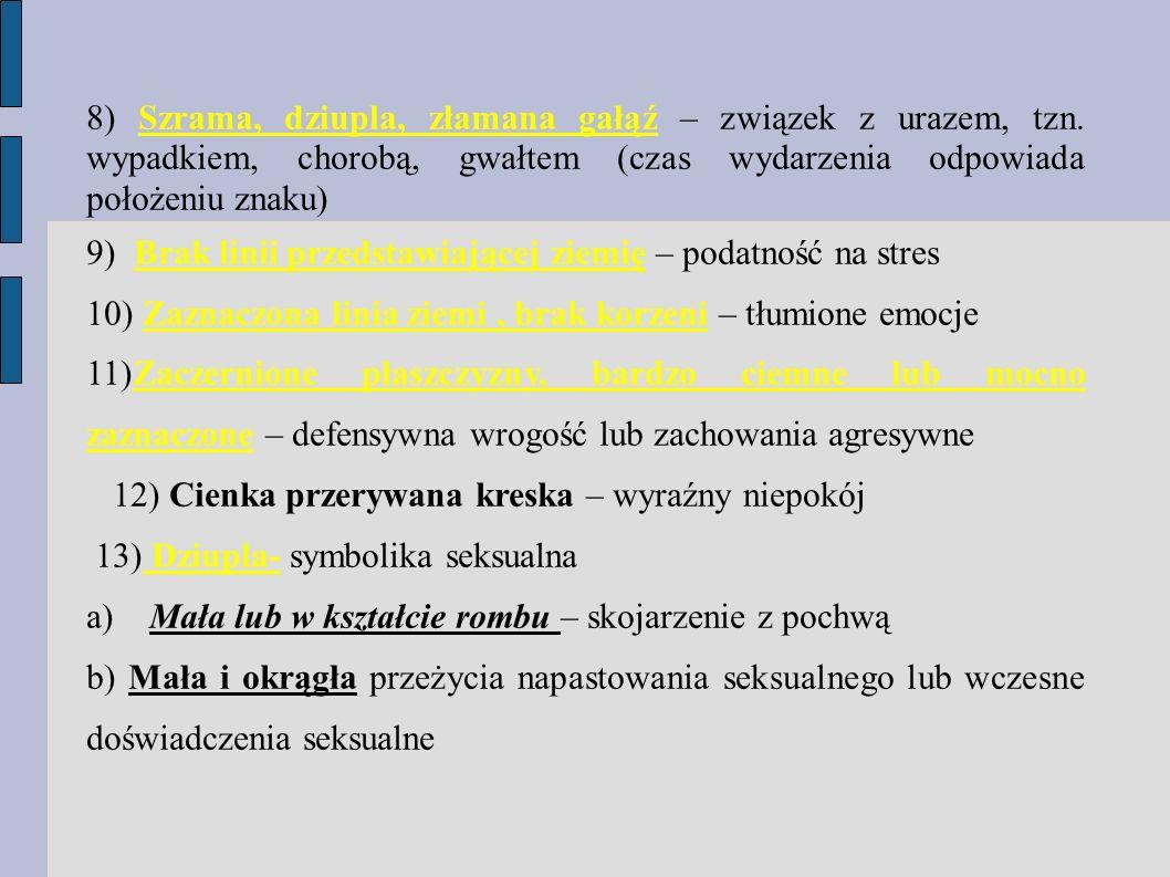 8) Szrama, dziupla, złamana gałąź – związek z urazem, tzn. wypadkiem, chorobą, gwałtem (czas wydarzenia odpowiada położeniu znaku) 9) Brak linii przed